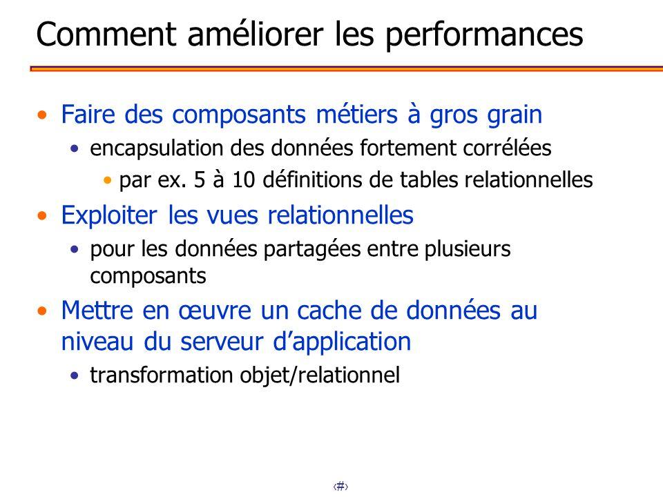 9 Comment améliorer les performances Faire des composants métiers à gros grain encapsulation des données fortement corrélées par ex. 5 à 10 définition