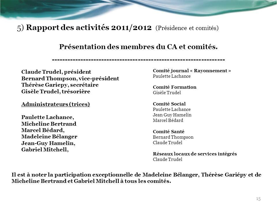 5) Rapport des activités 2011/2012 (Présidence et comités) Présentation des membres du CA et comités. ------------------------------------------------