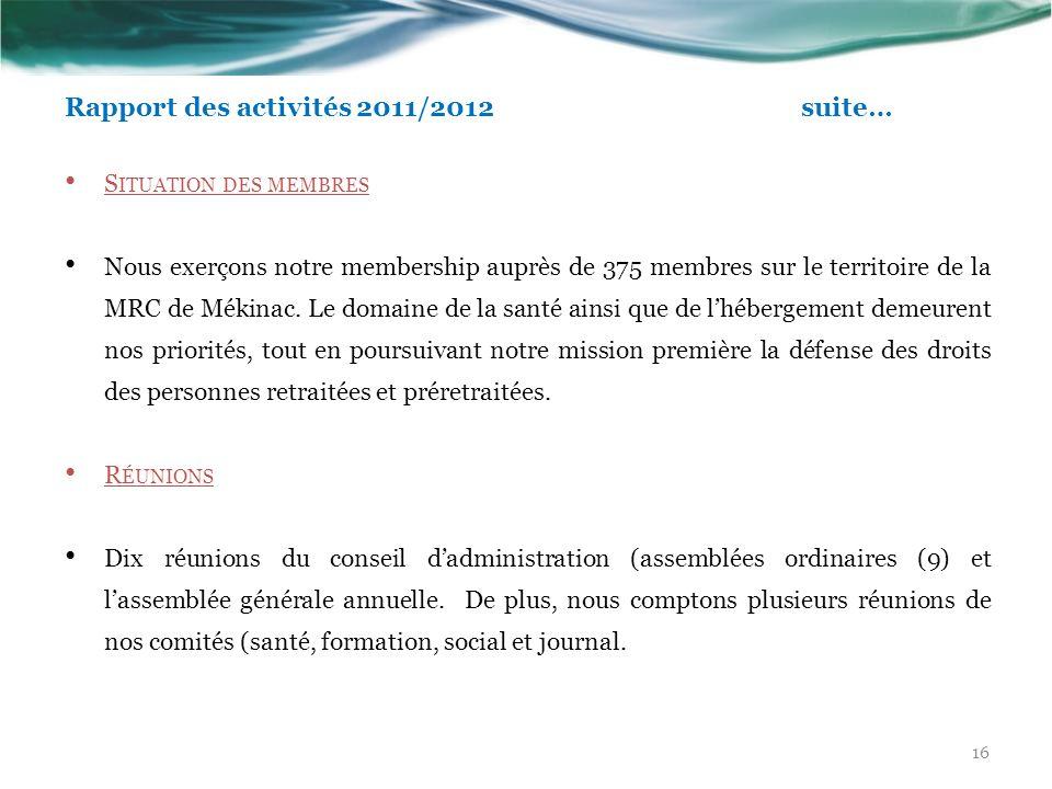 Rapport des activités 2011/2012suite… S ITUATION DES MEMBRES Nous exerçons notre membership auprès de 375 membres sur le territoire de la MRC de Mékin