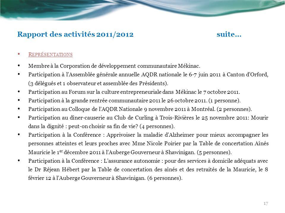 Rapport des activités 2011/2012suite… R EPRÉSENTATIONS Membre à la Corporation de développement communautaire Mékinac. Participation à lAssemblée géné