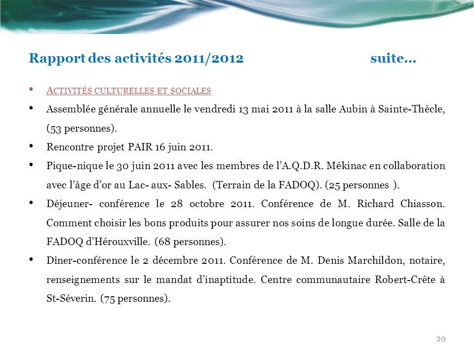 Rapport des activités 2011/2012 suite… A CTIVITÉS CULTURELLES ET SOCIALES Assemblée générale annuelle le vendredi 13 mai 2011 à la salle Aubin à Saint