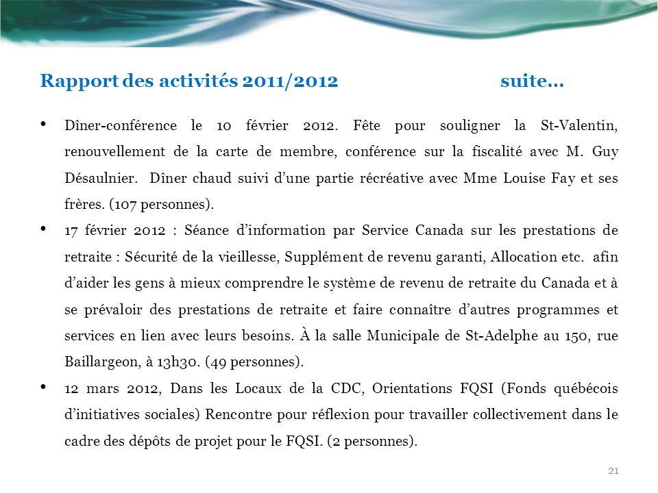 Rapport des activités 2011/2012suite… Dîner-conférence le 10 février 2012. Fête pour souligner la St-Valentin, renouvellement de la carte de membre, c