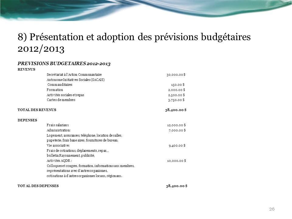 8) Présentation et adoption des prévisions budgétaires 2012/2013 PREVISIONS BUDGETAIRES 2012-2013 REVENUS Secrétariat à lAction Communautaire 30,000.0