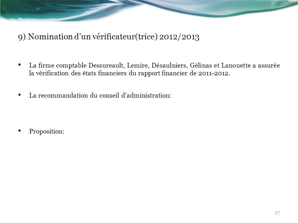 9) Nomination dun vérificateur(trice) 2012/2013 La firme comptable Dessureault, Lemire, Désaulniers, Gélinas et Lanouette a assurée la vérification de