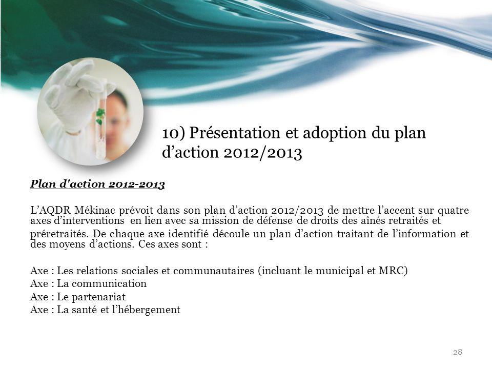10) Présentation et adoption du plan daction 2012/2013 Plan d'action 2012-2013 LAQDR Mékinac prévoit dans son plan daction 2012/2013 de mettre laccent