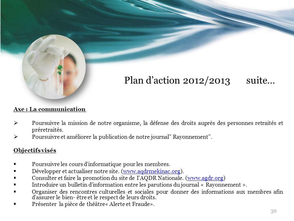 Plan daction 2012/2013 suite… Axe : La communication Poursuivre la mission de notre organisme, la défense des droits auprès des personnes retraités et