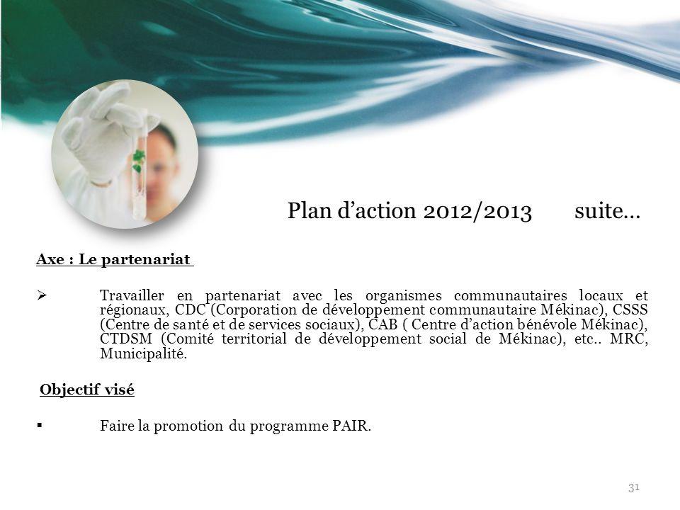 Plan daction 2012/2013 suite… Axe : Le partenariat Travailler en partenariat avec les organismes communautaires locaux et régionaux, CDC (Corporation