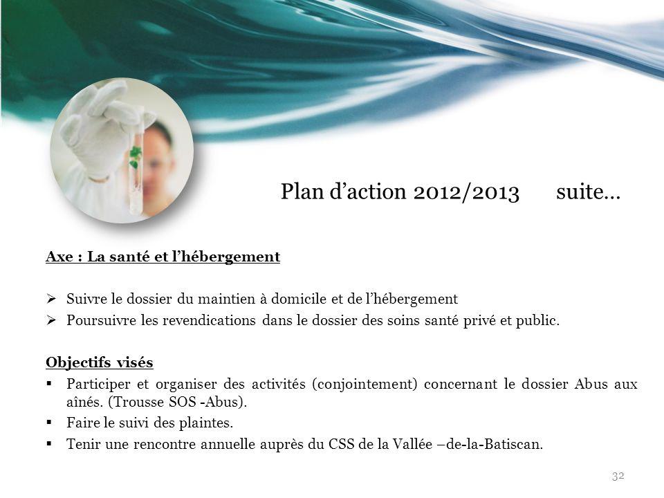 Plan daction 2012/2013 suite… Axe : La santé et lhébergement Suivre le dossier du maintien à domicile et de lhébergement Poursuivre les revendications
