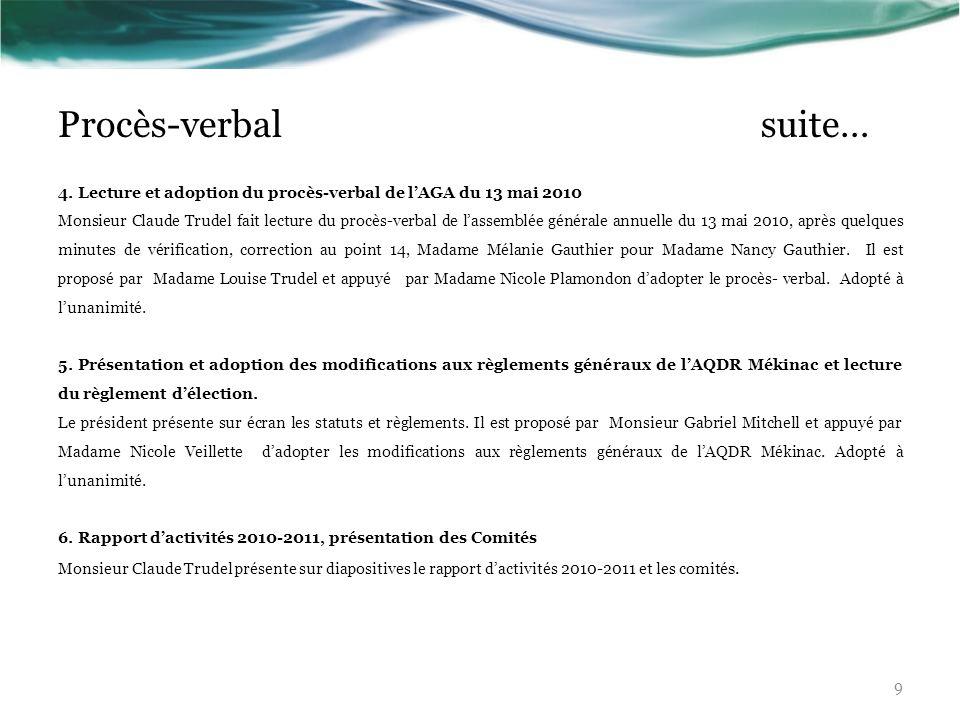 Procès-verbal suite… 4. Lecture et adoption du procès-verbal de lAGA du 13 mai 2010 Monsieur Claude Trudel fait lecture du procès-verbal de lassemblée