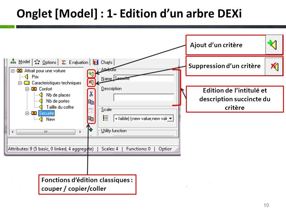 10 Onglet [Model] : 1- Edition dun arbre DEXi Ajout dun critère Suppression dun critère Edition de lintitulé et description succincte du critère Fonct