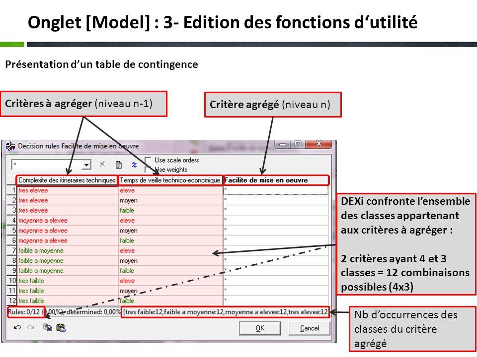 13 Onglet [Model] : 3- Edition des fonctions dutilité Présentation dun table de contingence Critère agrégé (niveau n) Critères à agréger (niveau n-1)
