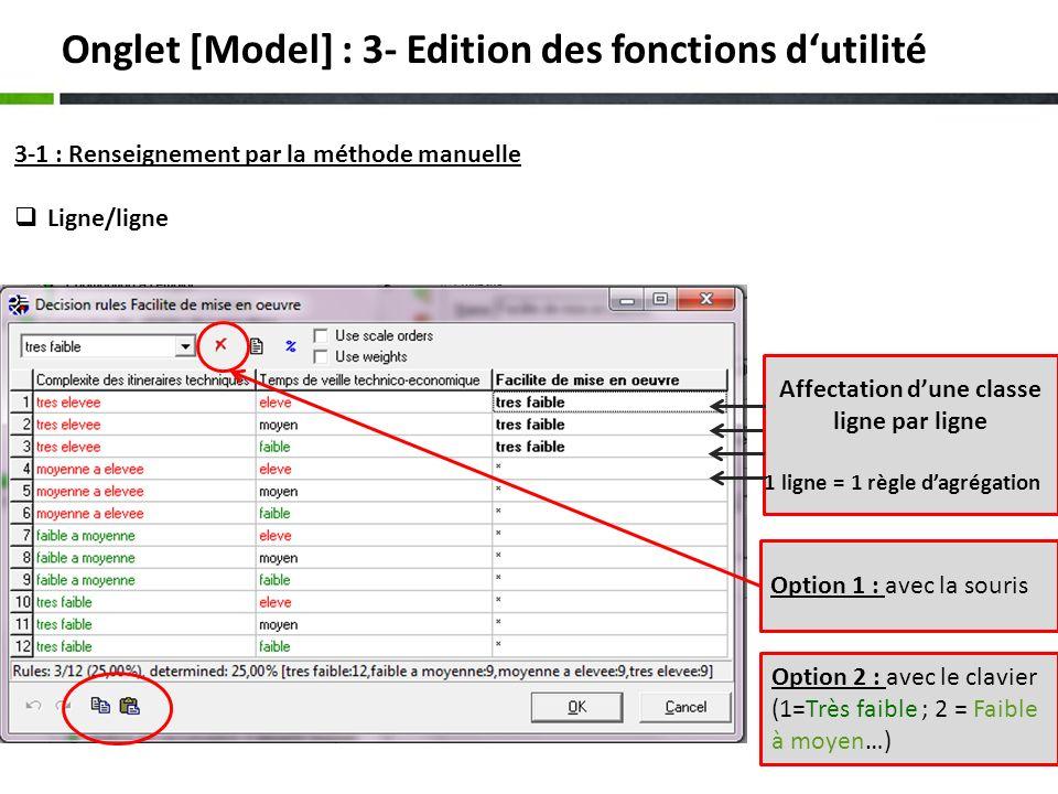 14 Onglet [Model] : 3- Edition des fonctions dutilité Affectation dune classe ligne par ligne 1 ligne = 1 règle dagrégation Option 1 : avec la souris
