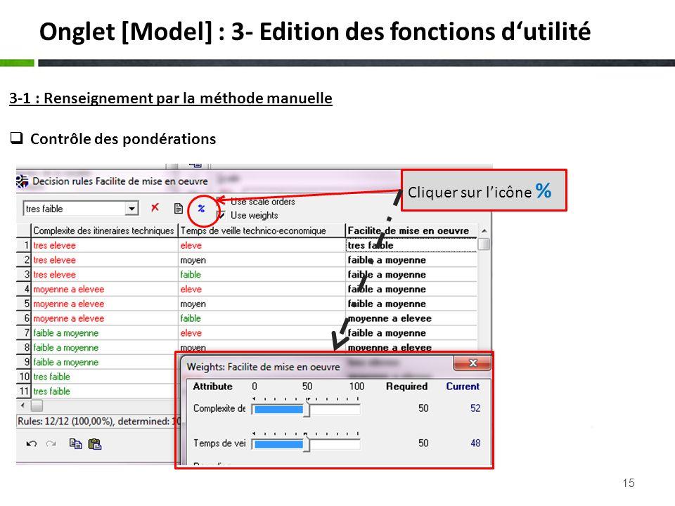 15 Onglet [Model] : 3- Edition des fonctions dutilité 3-1 : Renseignement par la méthode manuelle Contrôle des pondérations Cliquer sur licône %