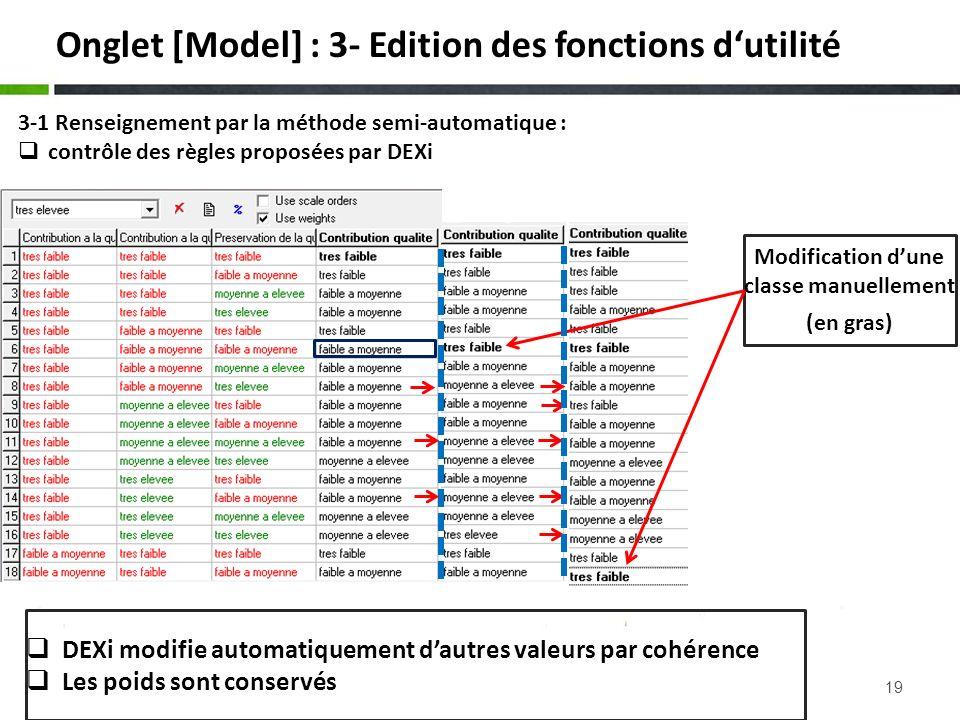 19 3-1 Renseignement par la méthode semi-automatique : contrôle des règles proposées par DEXi Onglet [Model] : 3- Edition des fonctions dutilité Modif