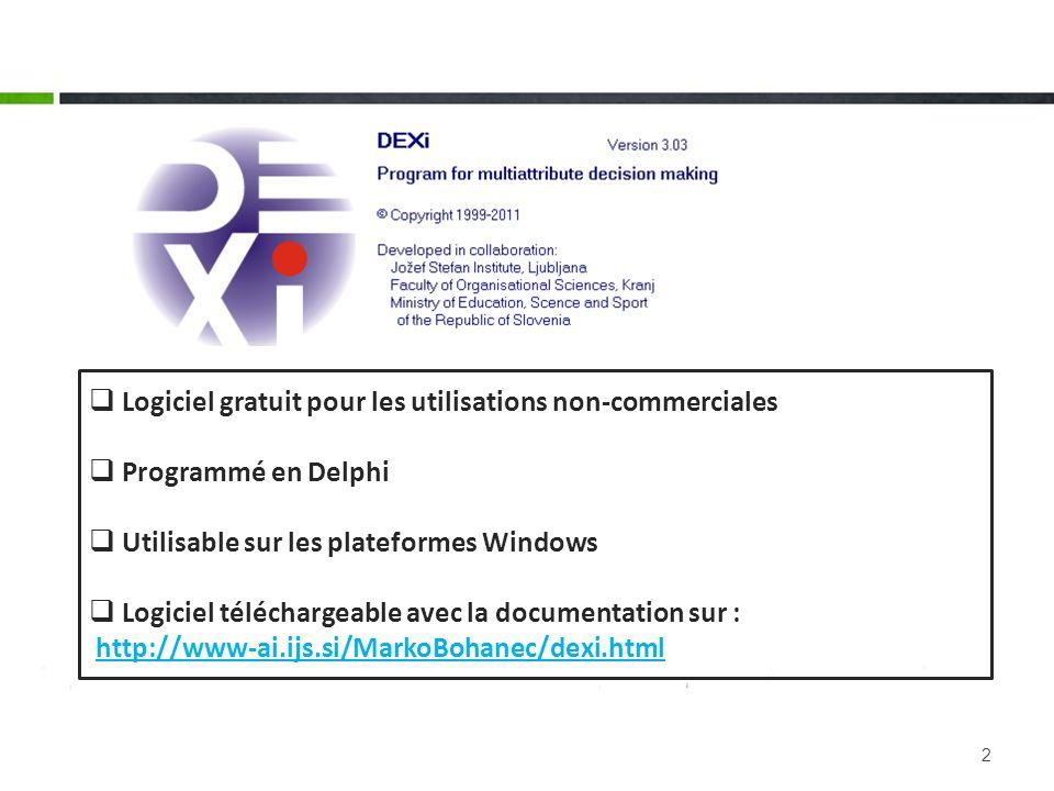 Objectifs du logiciel DEXi 3 Développement interactif de modèles multi-critères Évaluation de différentes options Utile pour sélectionner une option parmi une gramme de solutions possibles afin de satisfaire les objectifs dun (ou plusieurs) décideurs.
