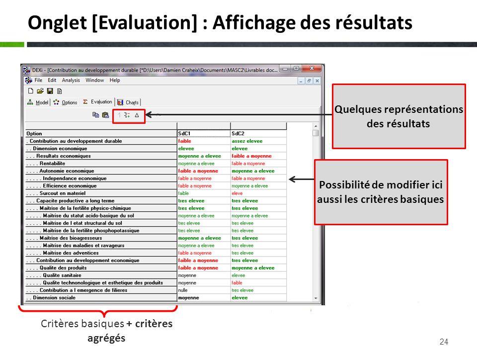 24 Critères basiques + critères agrégés Onglet [Evaluation] : Affichage des résultats Possibilité de modifier ici aussi les critères basiques Quelques