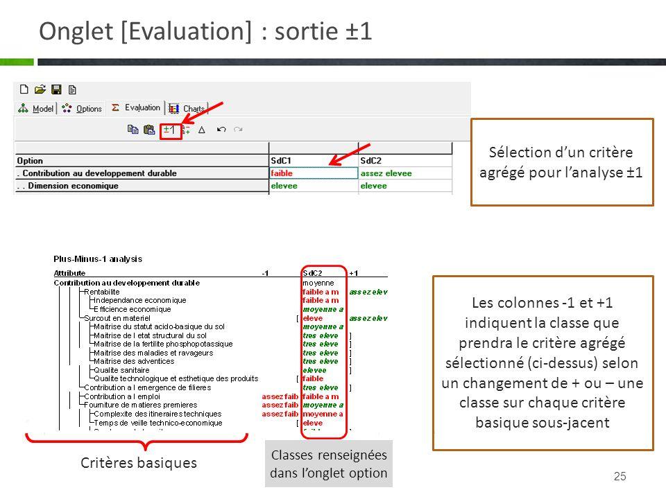 Onglet [Evaluation] : sortie ±1 25 Classes renseignées dans longlet option Critères basiques Les colonnes -1 et +1 indiquent la classe que prendra le