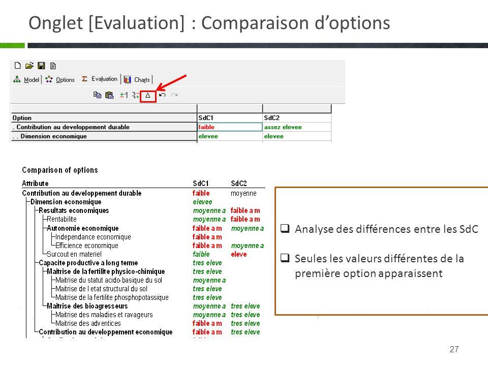 27 Onglet [Evaluation] : Comparaison doptions Analyse des différences entre les SdC Seules les valeurs différentes de la première option apparaissent