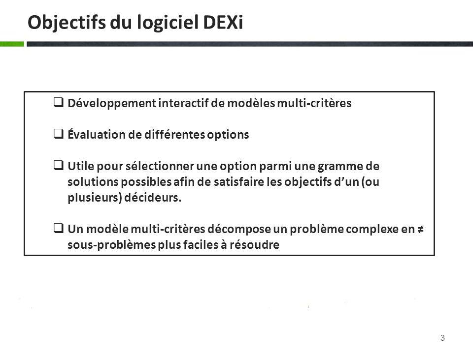 Objectifs du logiciel DEXi 3 Développement interactif de modèles multi-critères Évaluation de différentes options Utile pour sélectionner une option p