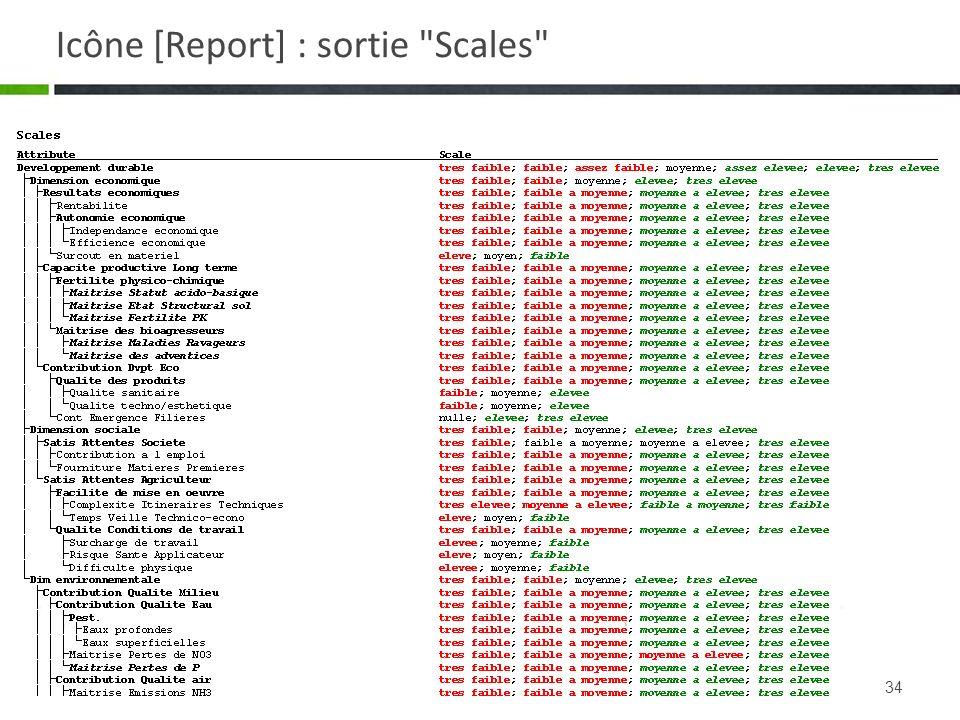 34 Icône [Report] : sortie