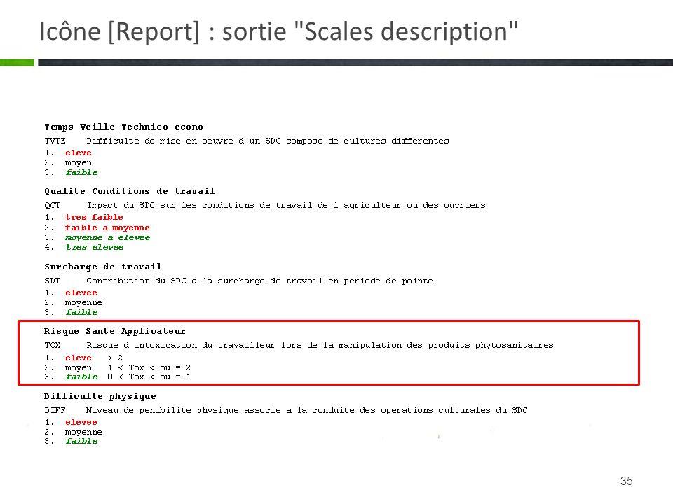 35 Icône [Report] : sortie