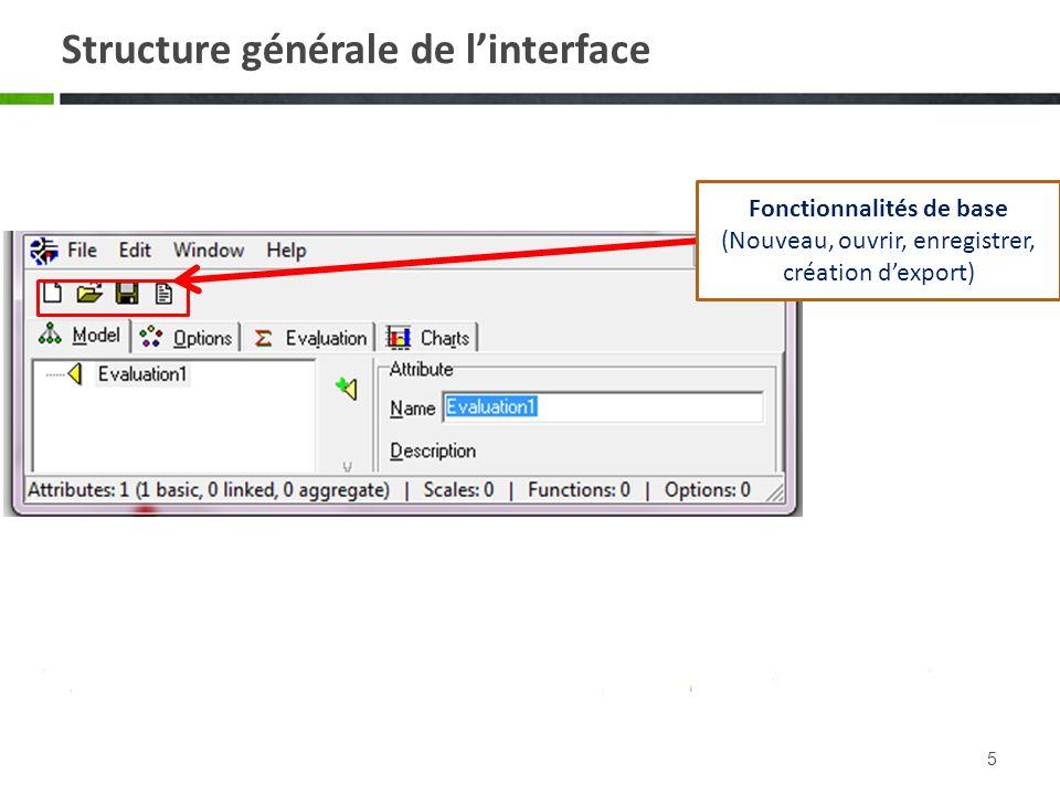 Structure générale de linterface 5 Fonctionnalités de base (Nouveau, ouvrir, enregistrer, création dexport)