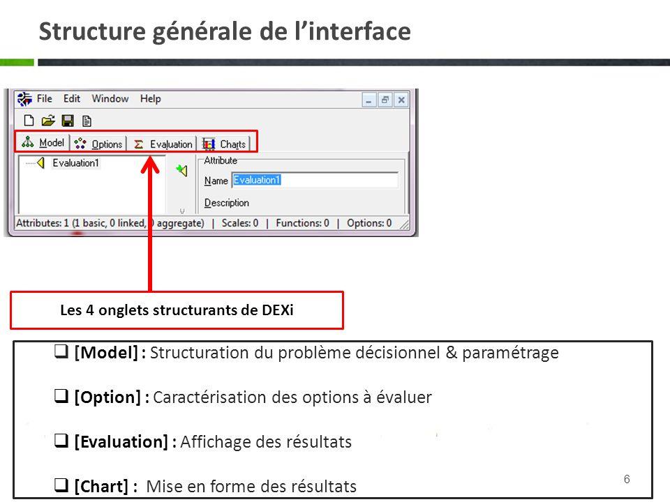 6 Les 4 onglets structurants de DEXi [Model] : Structuration du problème décisionnel & paramétrage [Option] : Caractérisation des options à évaluer [E