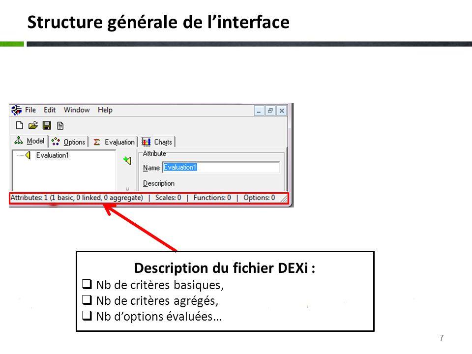 7 Description du fichier DEXi : Nb de critères basiques, Nb de critères agrégés, Nb doptions évaluées… Structure générale de linterface