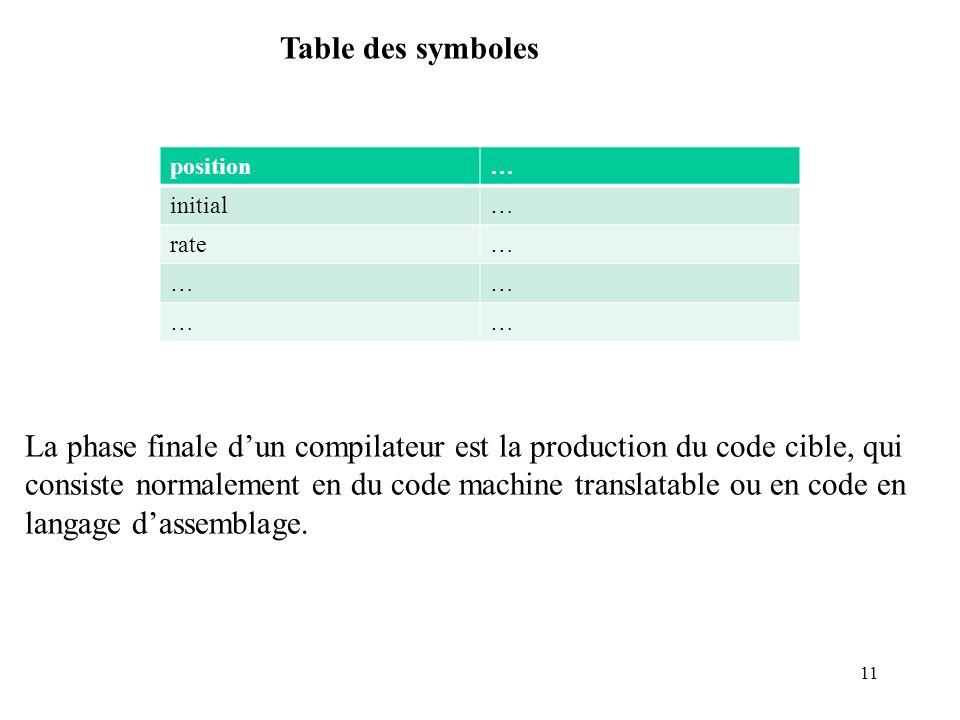 11 Table des symboles position… initial… rate… …… …… La phase finale dun compilateur est la production du code cible, qui consiste normalement en du code machine translatable ou en code en langage dassemblage.