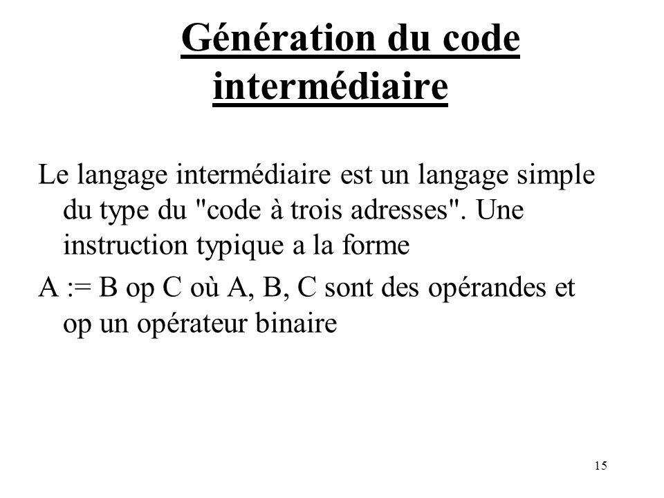 15 Génération du code intermédiaire Le langage intermédiaire est un langage simple du type du code à trois adresses .