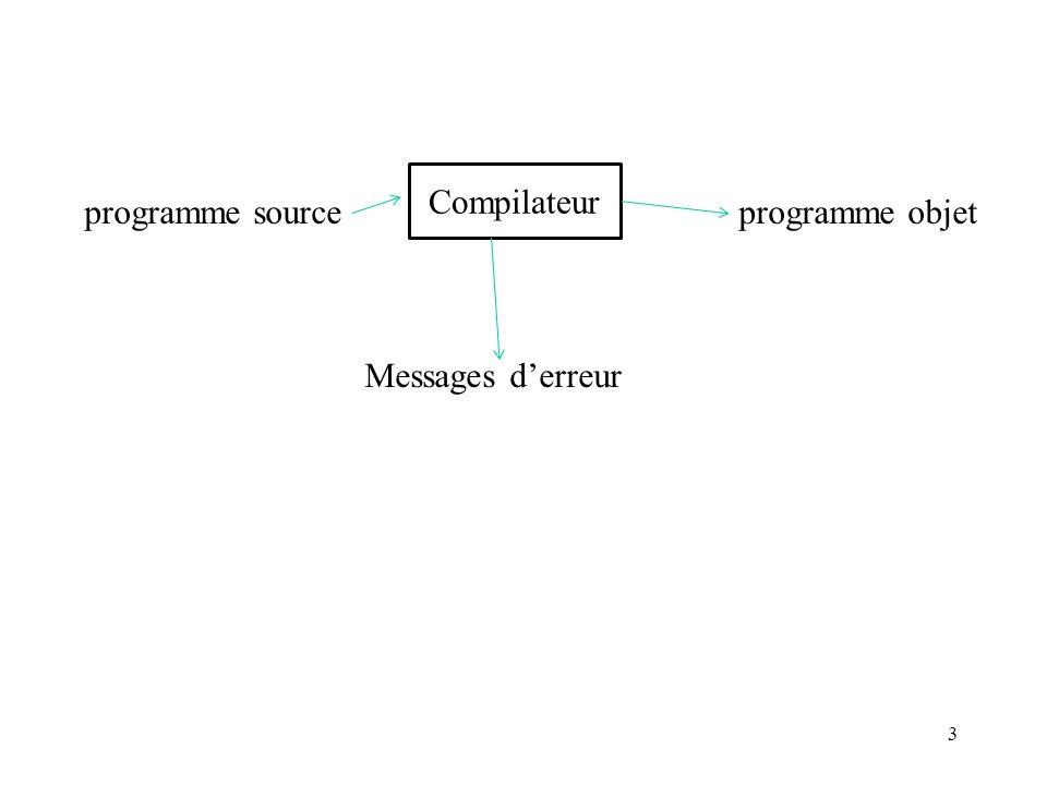 3 programme source programme objet Messages derreur Compilateur