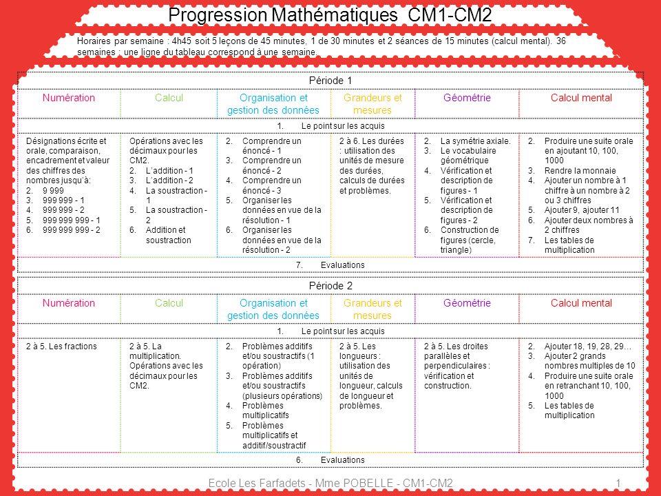 Progression Mathématiques CM1-CM2 Horaires par semaine : 4h45 soit 5 leçons de 45 minutes, 1 de 30 minutes et 2 séances de 15 minutes (calcul mental).