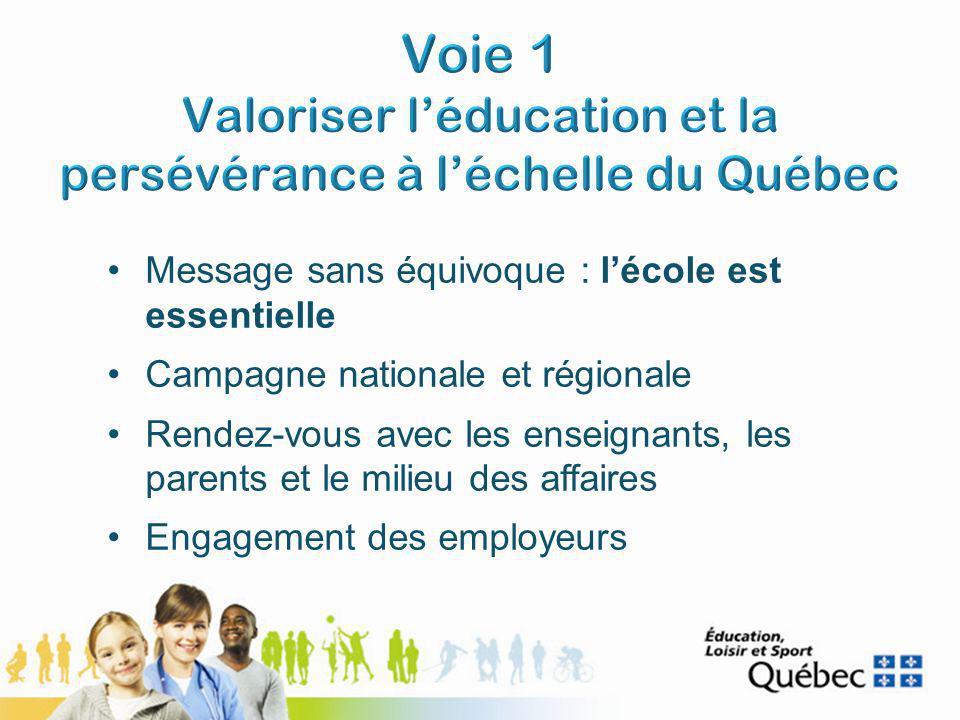 Message sans équivoque : lécole est essentielle Campagne nationale et régionale Rendez-vous avec les enseignants, les parents et le milieu des affaires Engagement des employeurs