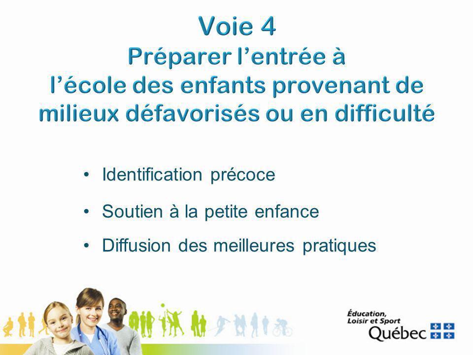 Identification précoce Soutien à la petite enfance Diffusion des meilleures pratiques