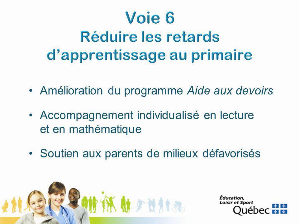 Amélioration du programme Aide aux devoirs Accompagnement individualisé en lecture et en mathématique Soutien aux parents de milieux défavorisés