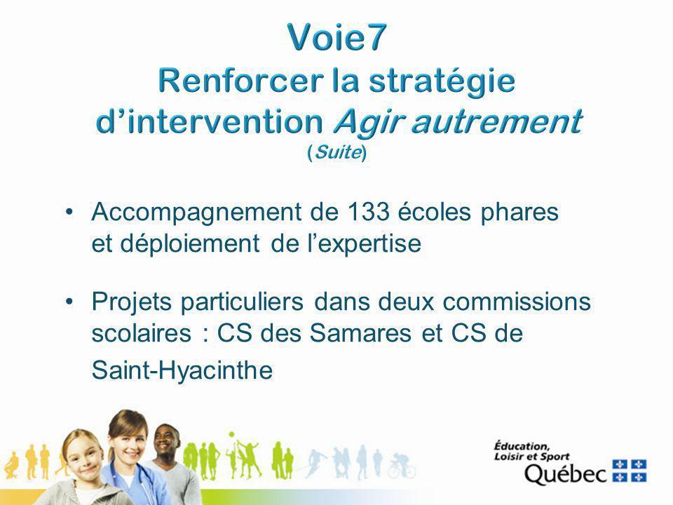 Accompagnement de 133 écoles phares et déploiement de lexpertise Projets particuliers dans deux commissions scolaires : CS des Samares et CS de Saint-Hyacinthe