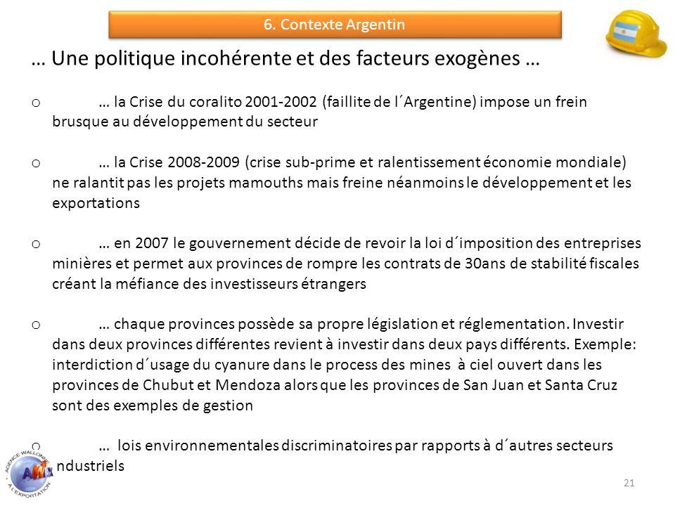 21 … Une politique incohérente et des facteurs exogènes … o … la Crise du coralito 2001-2002 (faillite de l´Argentine) impose un frein brusque au déve