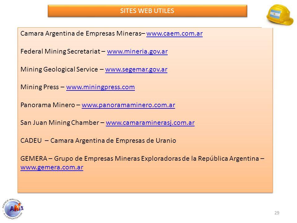 Camara Argentina de Empresas Mineras– www.caem.com.arwww.caem.com.ar Federal Mining Secretariat – www.mineria.gov.arwww.mineria.gov.ar Mining Geological Service – www.segemar.gov.arwww.segemar.gov.ar Mining Press – www.miningpress.comwww.miningpress.com Panorama Minero – www.panoramaminero.com.arwww.panoramaminero.com.ar San Juan Mining Chamber – www.camaraminerasj.com.arwww.camaraminerasj.com.ar CADEU – Camara Argentina de Empresas de Uranio GEMERA – Grupo de Empresas Mineras Exploradoras de la República Argentina – www.gemera.com.ar www.gemera.com.ar Camara Argentina de Empresas Mineras– www.caem.com.arwww.caem.com.ar Federal Mining Secretariat – www.mineria.gov.arwww.mineria.gov.ar Mining Geological Service – www.segemar.gov.arwww.segemar.gov.ar Mining Press – www.miningpress.comwww.miningpress.com Panorama Minero – www.panoramaminero.com.arwww.panoramaminero.com.ar San Juan Mining Chamber – www.camaraminerasj.com.arwww.camaraminerasj.com.ar CADEU – Camara Argentina de Empresas de Uranio GEMERA – Grupo de Empresas Mineras Exploradoras de la República Argentina – www.gemera.com.ar www.gemera.com.ar 29 SITES WEB UTILES