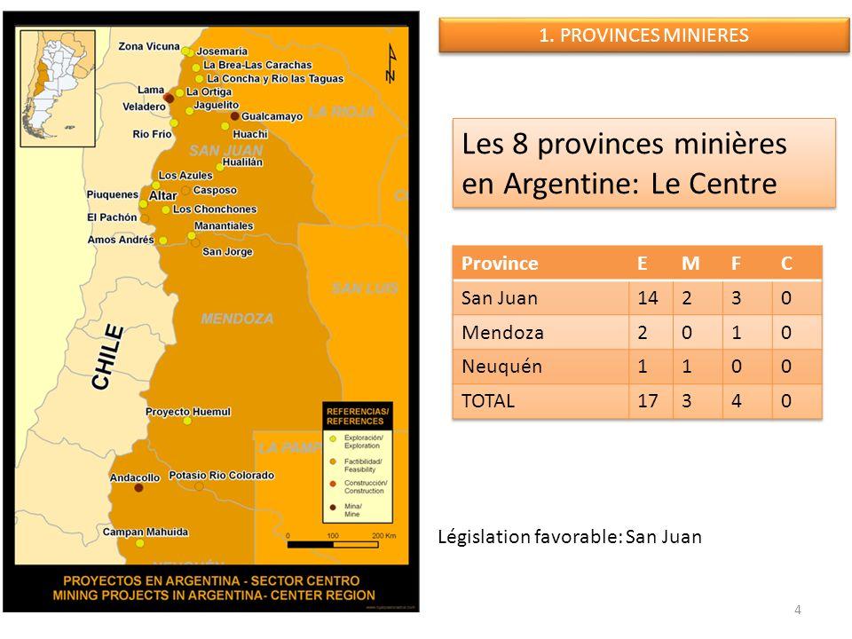 Législation favorable: San Juan 4 Les 8 provinces minières en Argentine: Le Centre 1. PROVINCES MINIERES