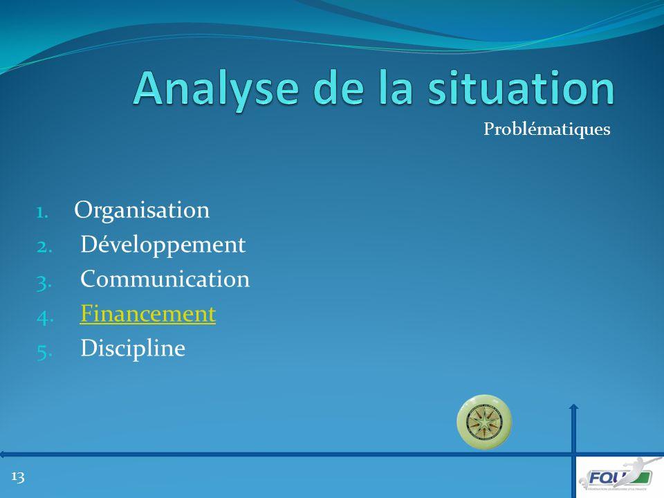 1. Organisation 2. Développement 3. Communication 4.