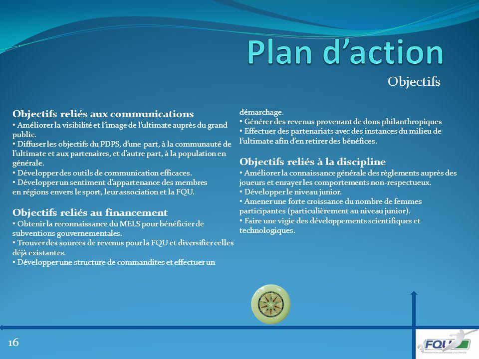 Objectifs Objectifs reliés aux communications Améliorer la visibilité et limage de lultimate auprès du grand public.