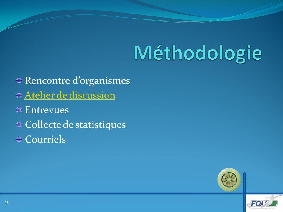 Rencontre dorganismes Atelier de discussion Entrevues Collecte de statistiques Courriels 2