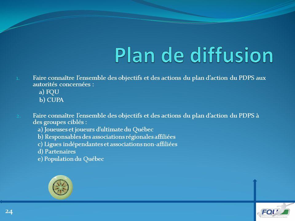 1. Faire connaître lensemble des objectifs et des actions du plan daction du PDPS aux autorités concernées : a) FQU b) CUPA 2. Faire connaître lensemb