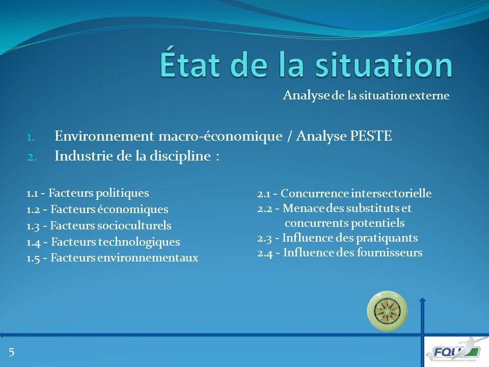1.Environnement macro-économique / Analyse PESTE 2.