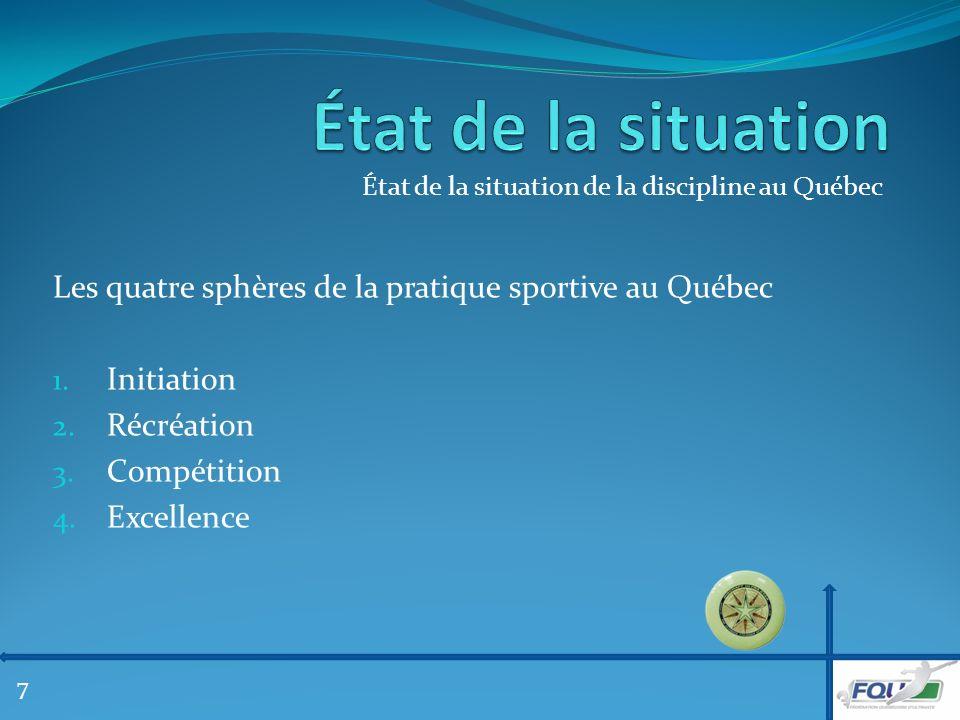 Les quatre sphères de la pratique sportive au Québec 1.