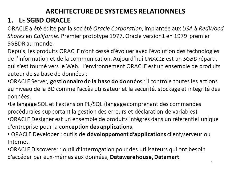 PL/SQLSQL SQL*Plus Developer d-apDiscoverer entr-d Designer c-ap Client Serveur ORACLE SERVER Environnement des Produits ORACLE 2