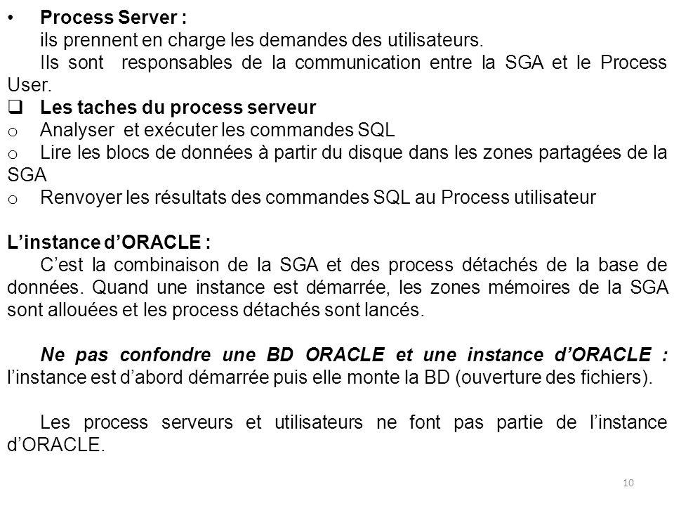 Process Server : ils prennent en charge les demandes des utilisateurs. Ils sont responsables de la communication entre la SGA et le Process User. Les