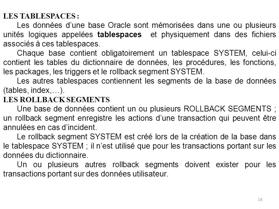 LES TABLESPACES : Les données dune base Oracle sont mémorisées dans une ou plusieurs unités logiques appelées tablespaces et physiquement dans des fic