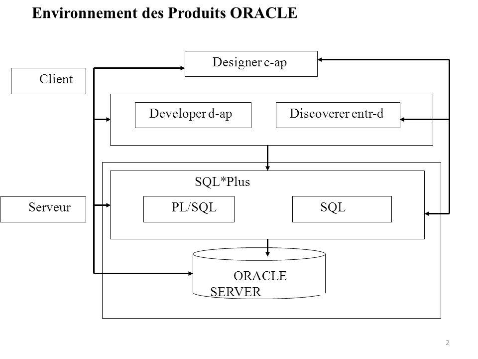 ORACLE est aujourdhui considéré comme étant lun des meilleurs SGBD dans le monde, ce qui nous a mené à vouloir comprendre le fonctionnement dun tel système.