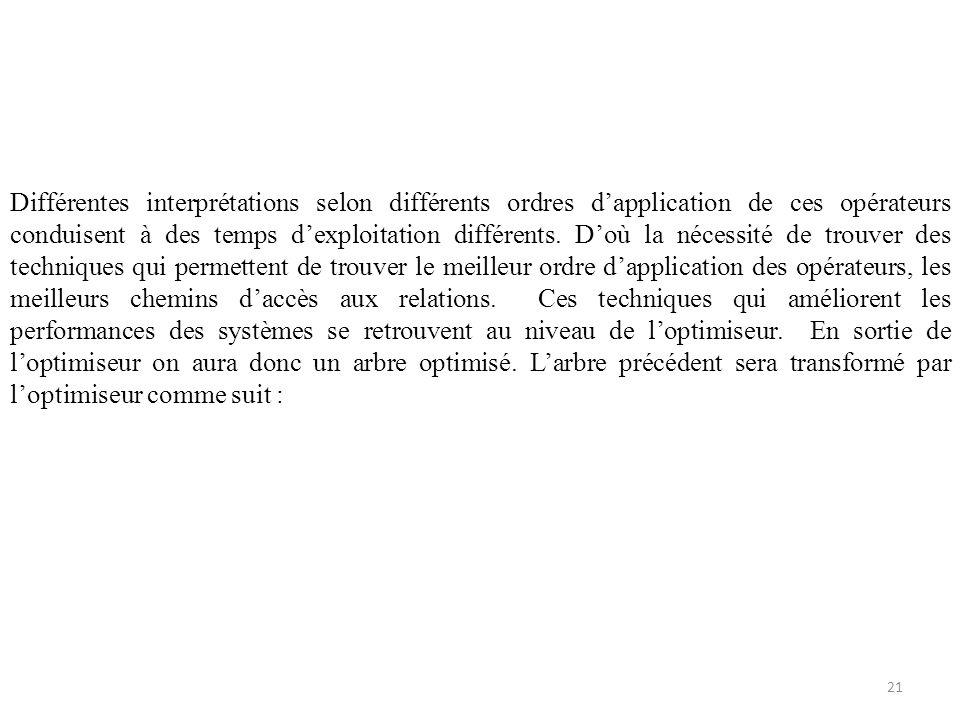 Différentes interprétations selon différents ordres dapplication de ces opérateurs conduisent à des temps dexploitation différents. Doù la nécessité d